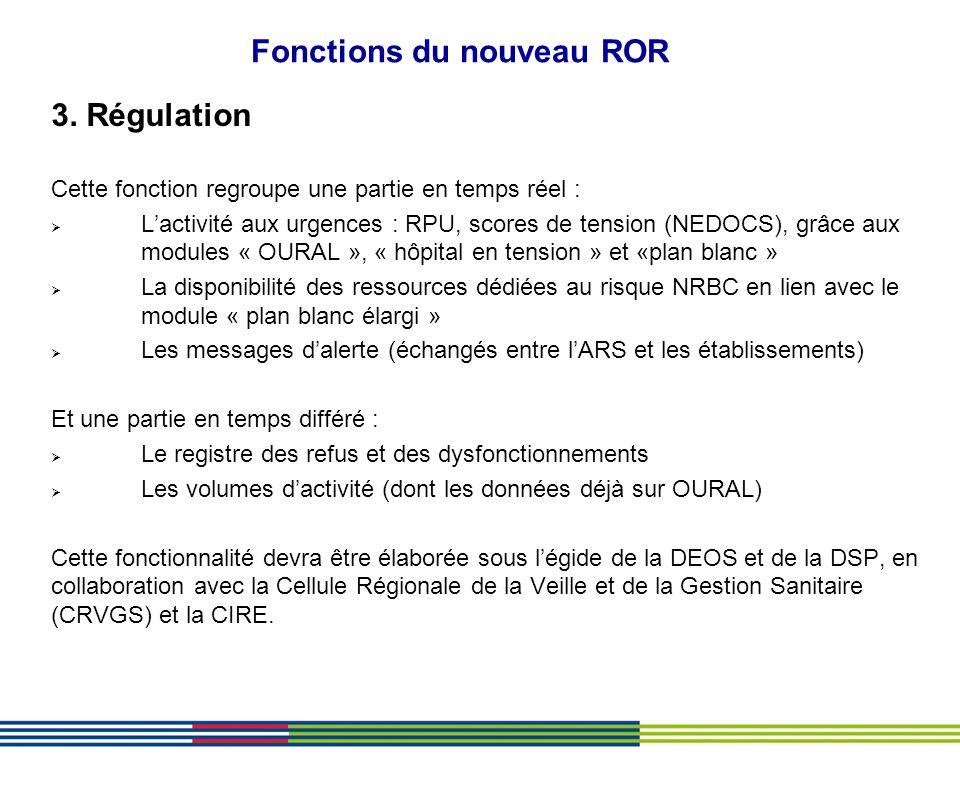 Fonctions du nouveau ROR 3. Régulation Cette fonction regroupe une partie en temps réel : Lactivité aux urgences : RPU, scores de tension (NEDOCS), gr