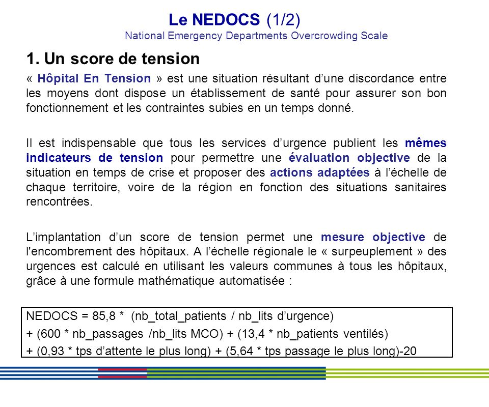 Le NEDOCS (1/2) National Emergency Departments Overcrowding Scale 1.