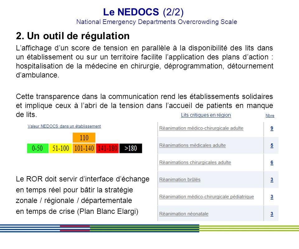 Observatoire Régional des Urgences 1.