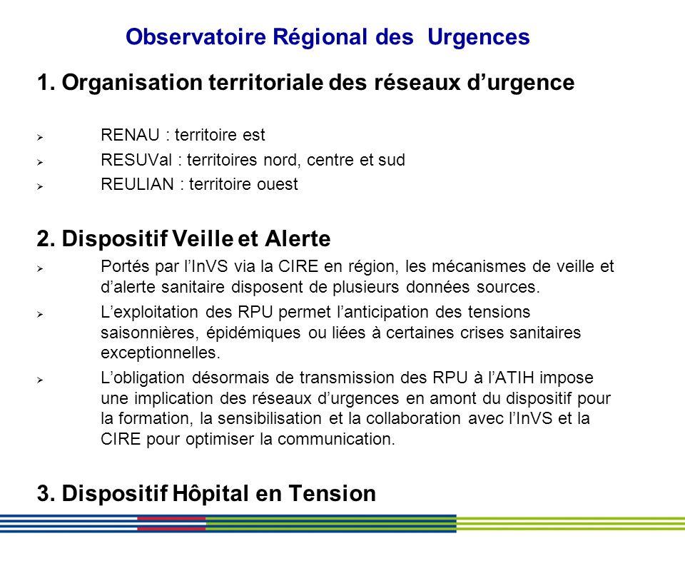 Observatoire Régional des Urgences 1. Organisation territoriale des réseaux durgence RENAU : territoire est RESUVal : territoires nord, centre et sud