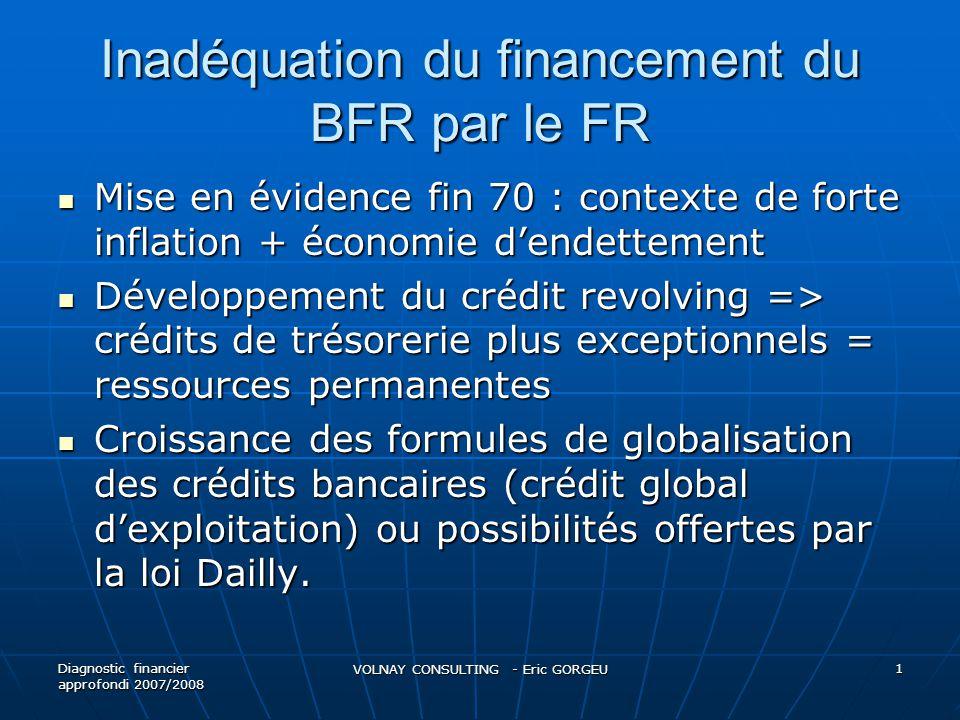 Inadéquation du financement du BFR par le FR Mise en évidence fin 70 : contexte de forte inflation + économie dendettement Mise en évidence fin 70 : c