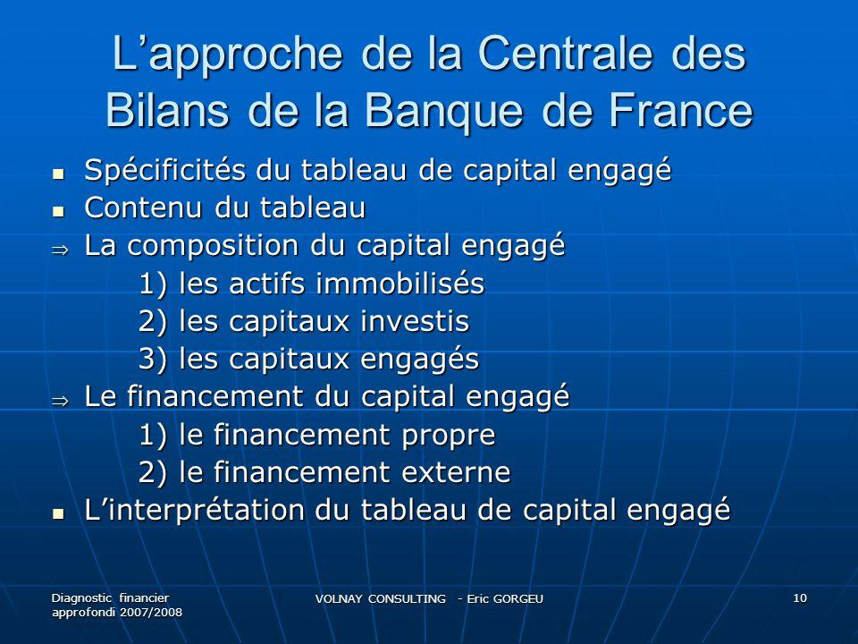 Lapproche de la Centrale des Bilans de la Banque de France Spécificités du tableau de capital engagé Spécificités du tableau de capital engagé Contenu