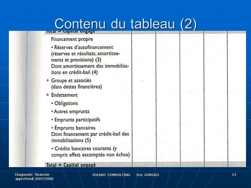 Contenu du tableau (2) Diagnostic financier approfondi 2007/2008 VOLNAY CONSULTING - Eric GORGEU 13