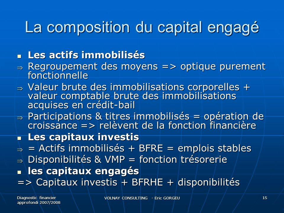 La composition du capital engagé Les actifs immobilisés Les actifs immobilisés Regroupement des moyens => optique purement fonctionnelle Regroupement