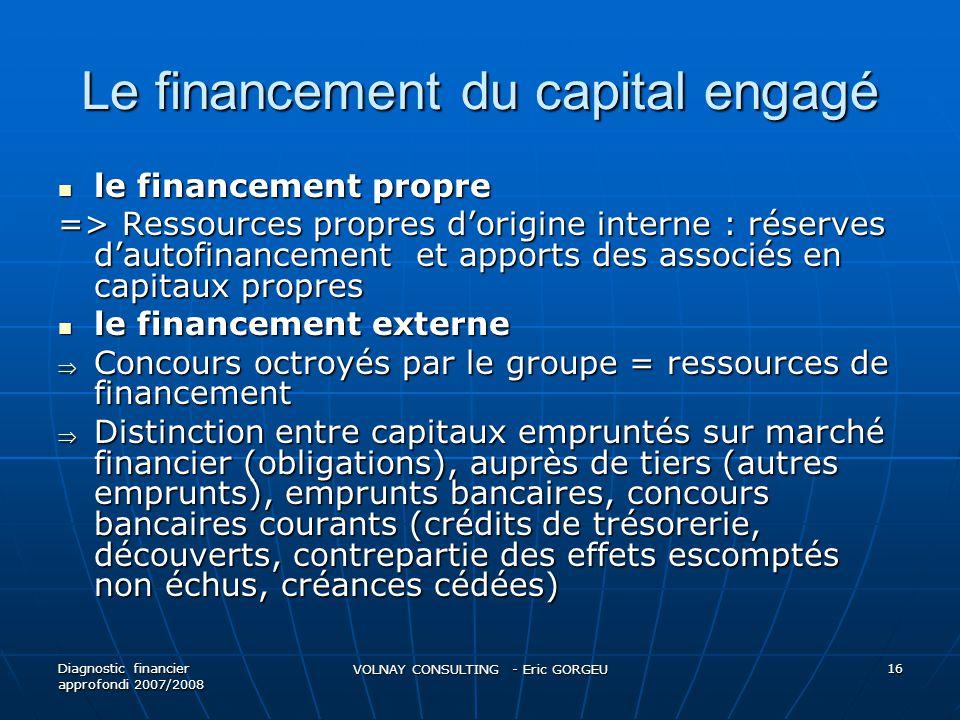 Le financement du capital engagé le financement propre le financement propre => Ressources propres dorigine interne : réserves dautofinancement et app