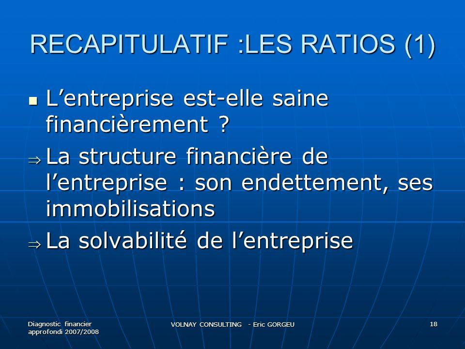 RECAPITULATIF :LES RATIOS (1) Lentreprise est-elle saine financièrement ? Lentreprise est-elle saine financièrement ? La structure financière de lentr