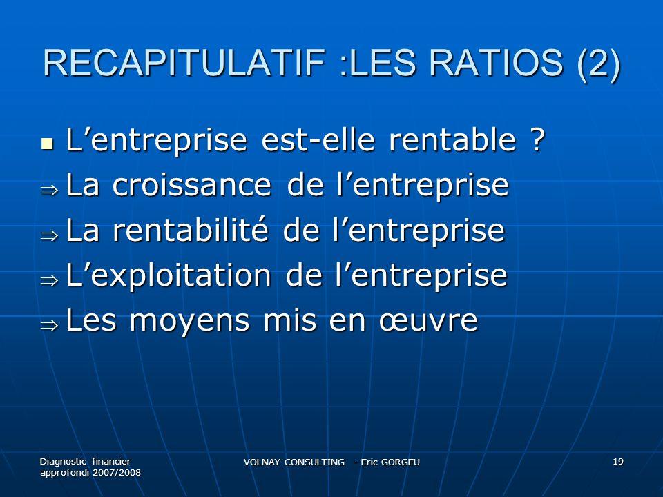 RECAPITULATIF :LES RATIOS (2) Lentreprise est-elle rentable ? Lentreprise est-elle rentable ? La croissance de lentreprise La croissance de lentrepris