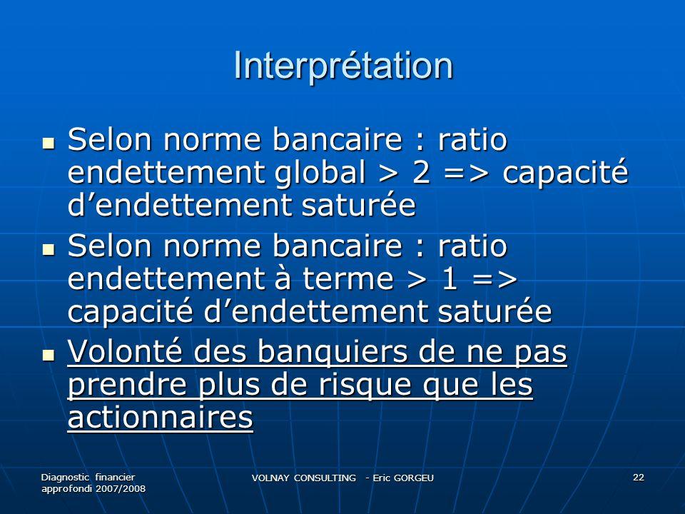 Interprétation Selon norme bancaire : ratio endettement global > 2 => capacité dendettement saturée Selon norme bancaire : ratio endettement global >