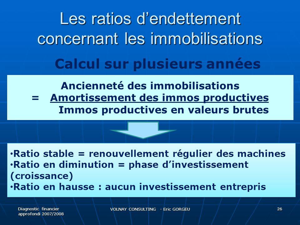 Les ratios dendettement concernant les immobilisations Diagnostic financier approfondi 2007/2008 VOLNAY CONSULTING - Eric GORGEU 26 Ancienneté des imm