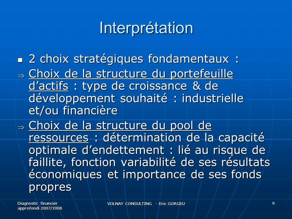 Interprétation 2 choix stratégiques fondamentaux : 2 choix stratégiques fondamentaux : Choix de la structure du portefeuille dactifs : type de croissa