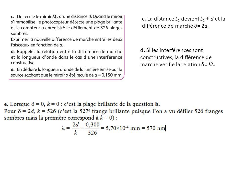 c. La distance L 2 devient L 2 + d et la différence de marche δ= 2d. d. Si les interférences sont constructives, la différence de marche vérifie la re