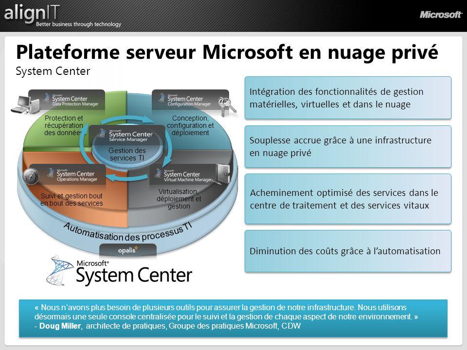 1 23 4 Windows Azure Platform 5