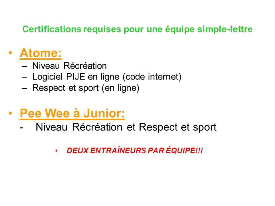 Certifications requises pour une équipe double-lettres Atome: –Niveau Récréation –Logiciel PIJE en ligne (code internet) –Respect et sport Pee Wee à Junior: –Niveau Introduction à la Compétition 1 TOUS LES ENTRAÎNEURS DE LÉQUIPE!!!