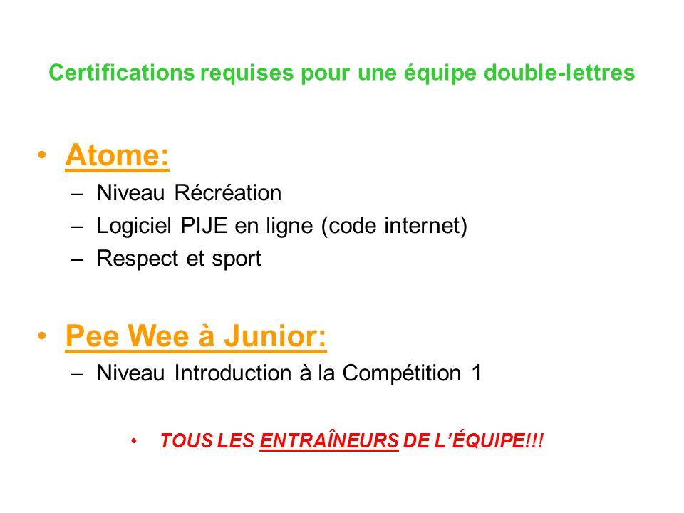 Certifications requises pour une équipe double-lettres Atome: –Niveau Récréation –Logiciel PIJE en ligne (code internet) –Respect et sport Pee Wee à J