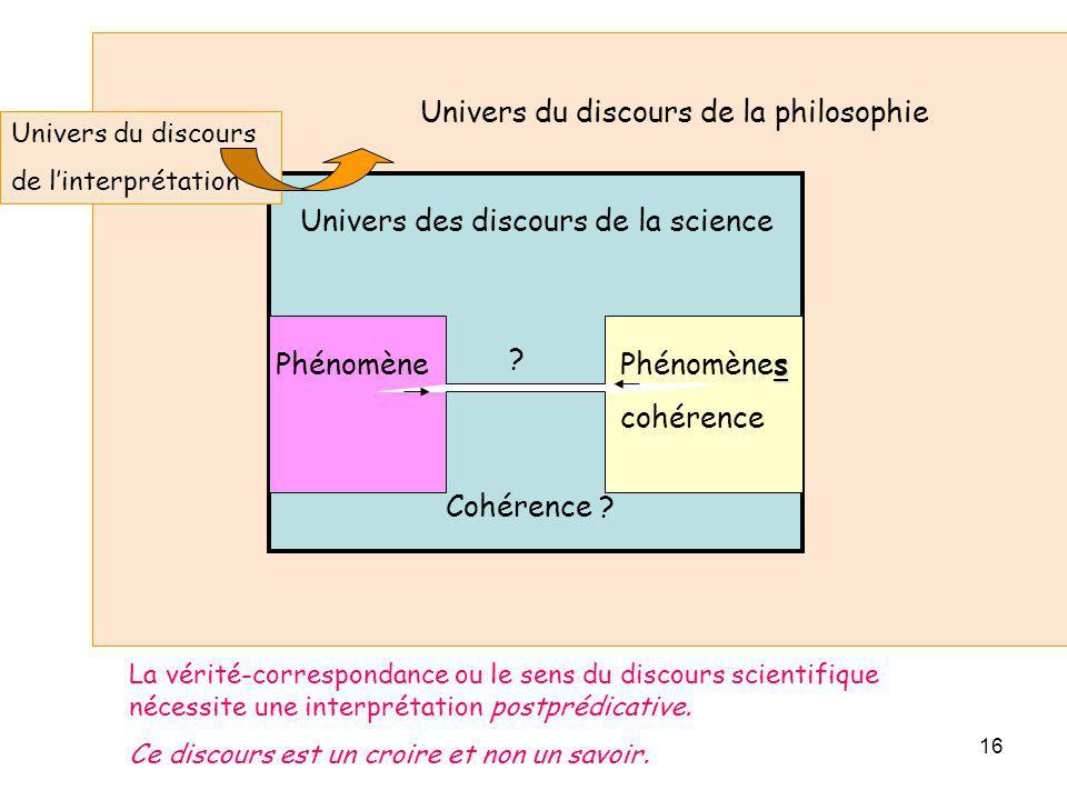 16 Phénomène s Phénomènes cohérence Cohérence ? ? Univers des discours de la science Univers du discours de la philosophie La vérité-correspondance ou