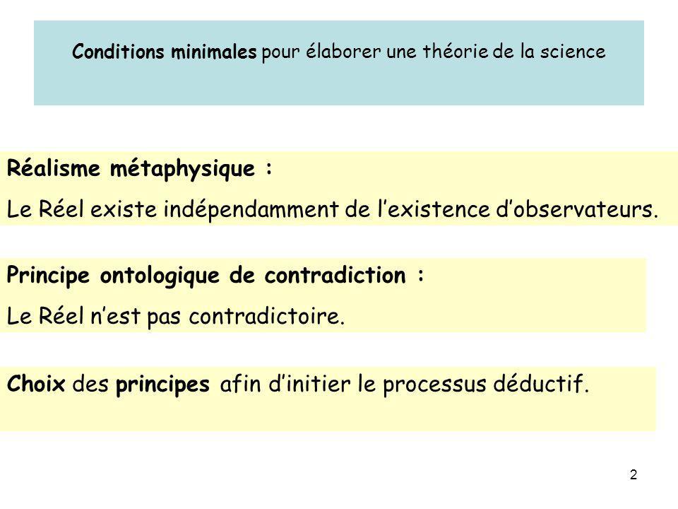 2 Conditions minimales pour élaborer une théorie de la science Réalisme métaphysique : Le Réel existe indépendamment de lexistence dobservateurs.