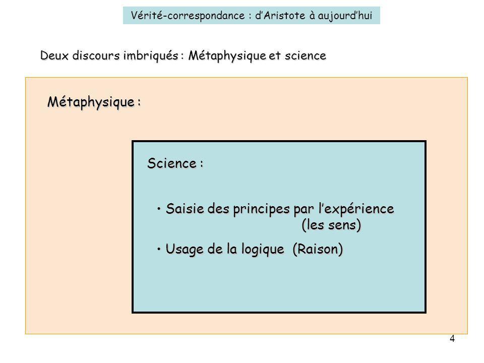 4 Deux discours imbriqués : Métaphysique et science Métaphysique : Principe logique de contradiction Principe logique de contradiction Vérité-correspo