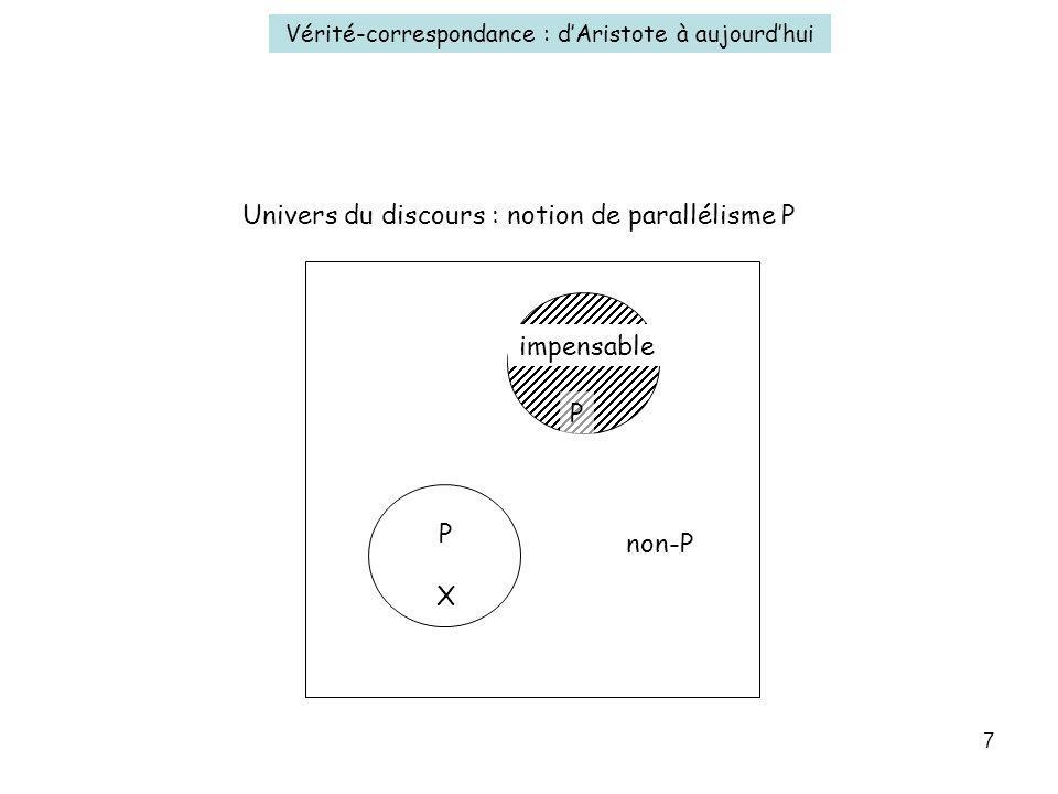 7 Univers du discours : notion de parallélisme P P PXPX non-P impensable Vérité-correspondance : dAristote à aujourdhui