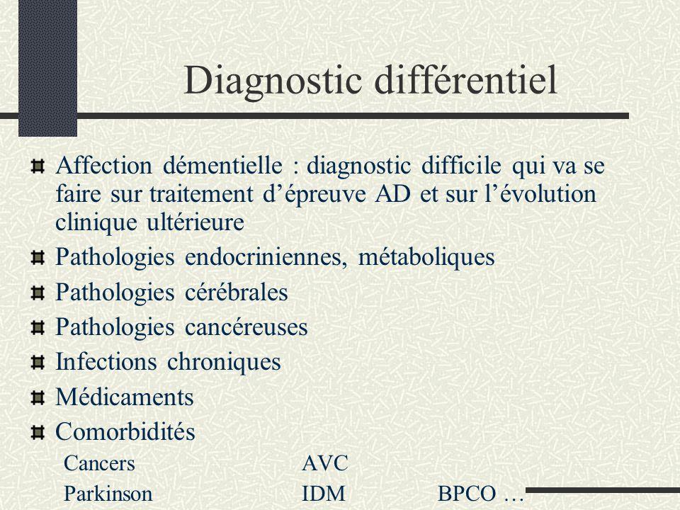 Diagnostic différentiel Affection démentielle : diagnostic difficile qui va se faire sur traitement dépreuve AD et sur lévolution clinique ultérieure