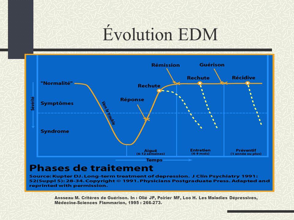 Évolution EDM Ansseau M. Critères de Guérison. In : Olié JP, Poirier MF, Loo H. Les Maladies Dépressives, Médecine-Sciences Flammarion, 1995 : 266-273