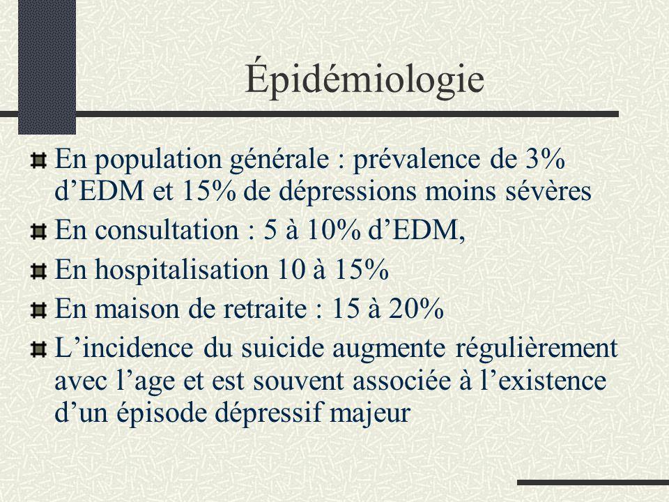 Épidémiologie En population générale : prévalence de 3% dEDM et 15% de dépressions moins sévères En consultation : 5 à 10% dEDM, En hospitalisation 10