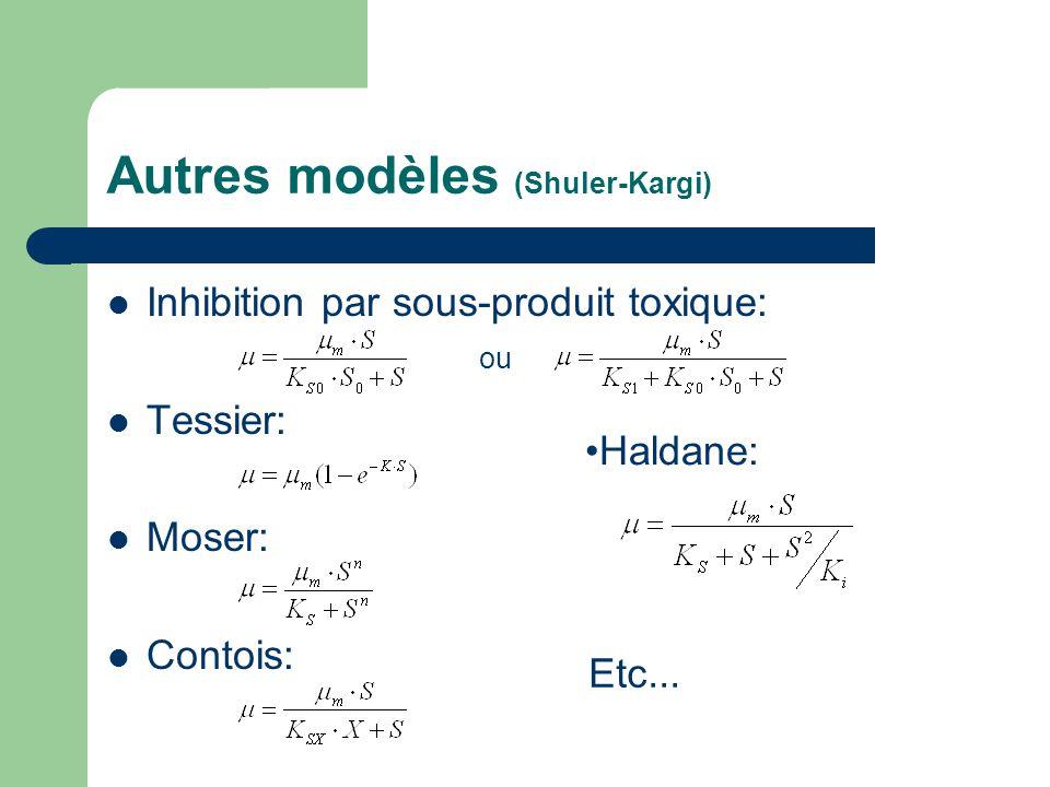 Autres modèles (Shuler-Kargi) Inhibition par sous-produit toxique: Tessier: Moser: Contois: ou Haldane: Etc...