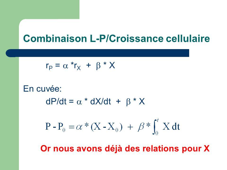 Combinaison L-P/Croissance cellulaire r P = *r X + * X En cuvée: dP/dt = * dX/dt + * X Or nous avons déjà des relations pour X