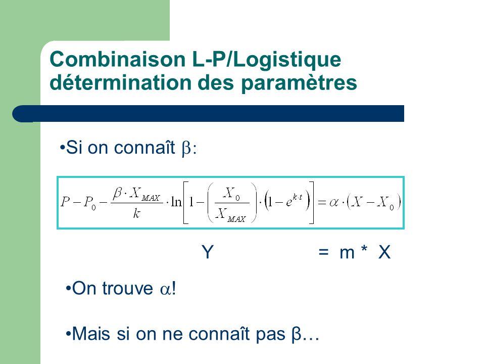 Combinaison L-P/Logistique détermination des paramètres Si on connaît Y = m * X On trouve ! Mais si on ne connaît pas β…