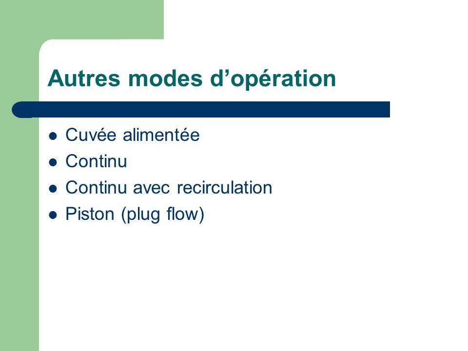 Autres modes dopération Cuvée alimentée Continu Continu avec recirculation Piston (plug flow)
