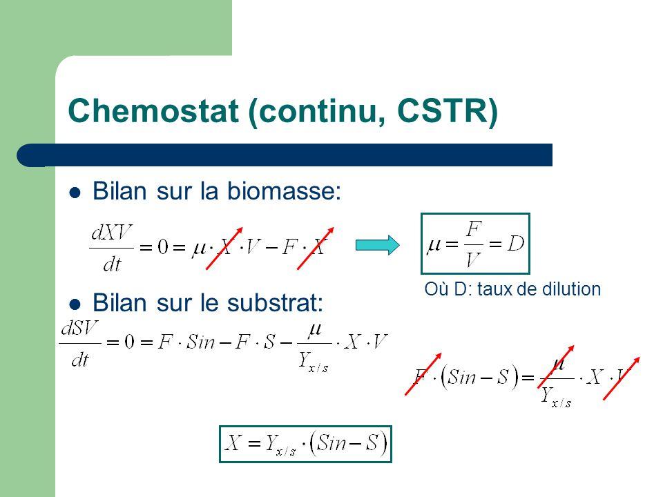 Chemostat (continu, CSTR) Bilan sur la biomasse: Bilan sur le substrat: Où D: taux de dilution