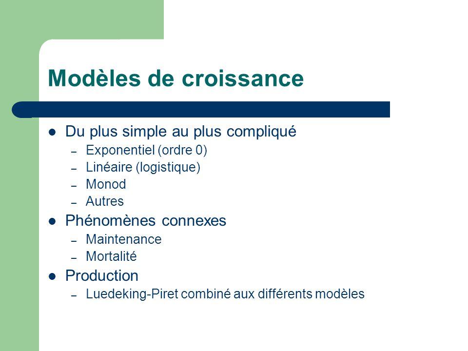Modèles de croissance Du plus simple au plus compliqué – Exponentiel (ordre 0) – Linéaire (logistique) – Monod – Autres Phénomènes connexes – Maintena