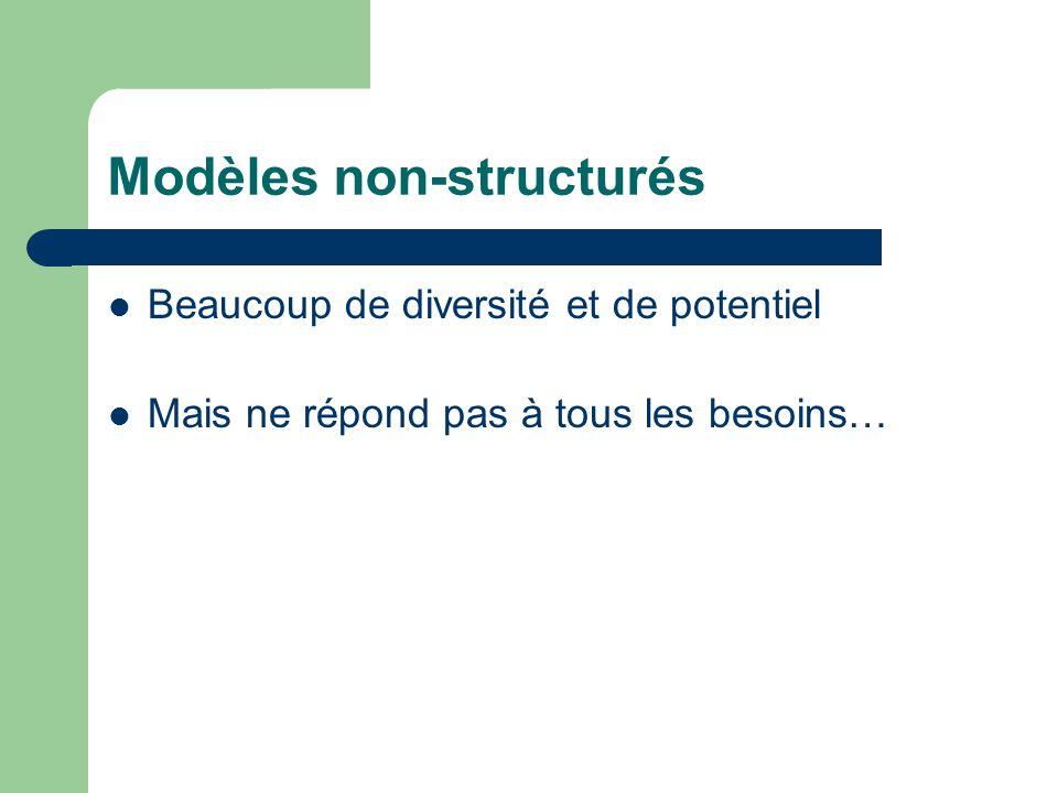 Modèles non-structurés Beaucoup de diversité et de potentiel Mais ne répond pas à tous les besoins…