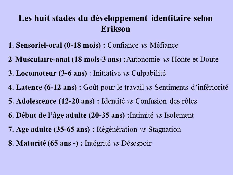 Les huit stades du développement identitaire selon Erikson 1. Sensoriel-oral (0-18 mois) : Confiance vs Méfiance 2. Musculaire-anal (18 mois-3 ans) :A