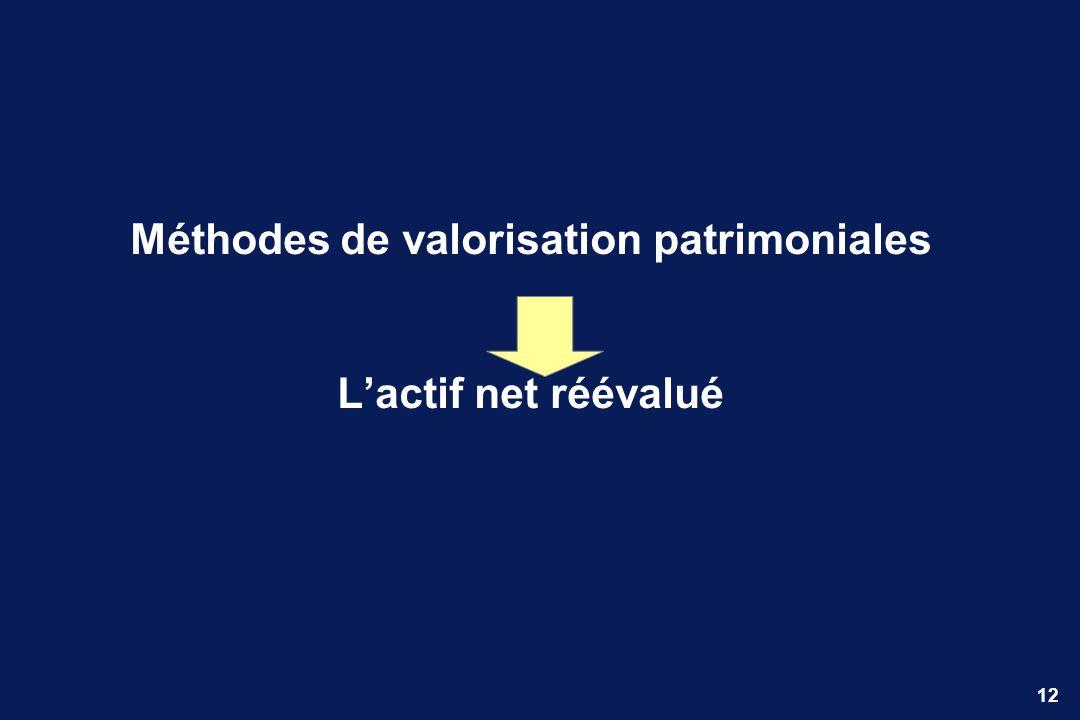 12 Méthodes de valorisation patrimoniales Lactif net réévalué