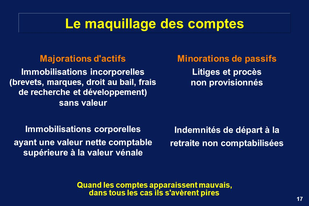 17 Le maquillage des comptes Majorations d'actifs Immobilisations incorporelles (brevets, marques, droit au bail, frais de recherche et développement)