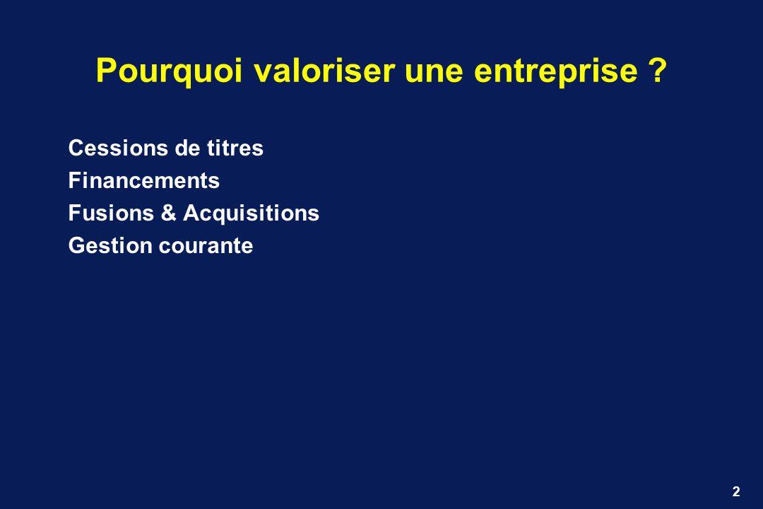 2 Pourquoi valoriser une entreprise ? Cessions de titres Financements Fusions & Acquisitions Gestion courante