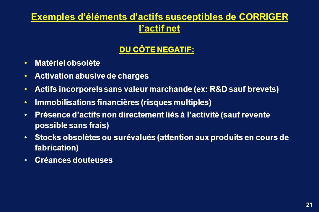 21 DU CÔTE NEGATIF: Matériel obsolète Activation abusive de charges Actifs incorporels sans valeur marchande (ex: R&D sauf brevets) Immobilisations fi