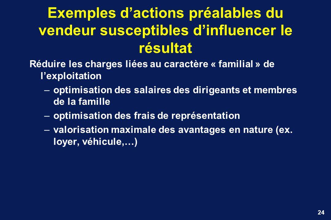 24 Exemples dactions préalables du vendeur susceptibles dinfluencer le résultat Réduire les charges liées au caractère « familial » de lexploitation –