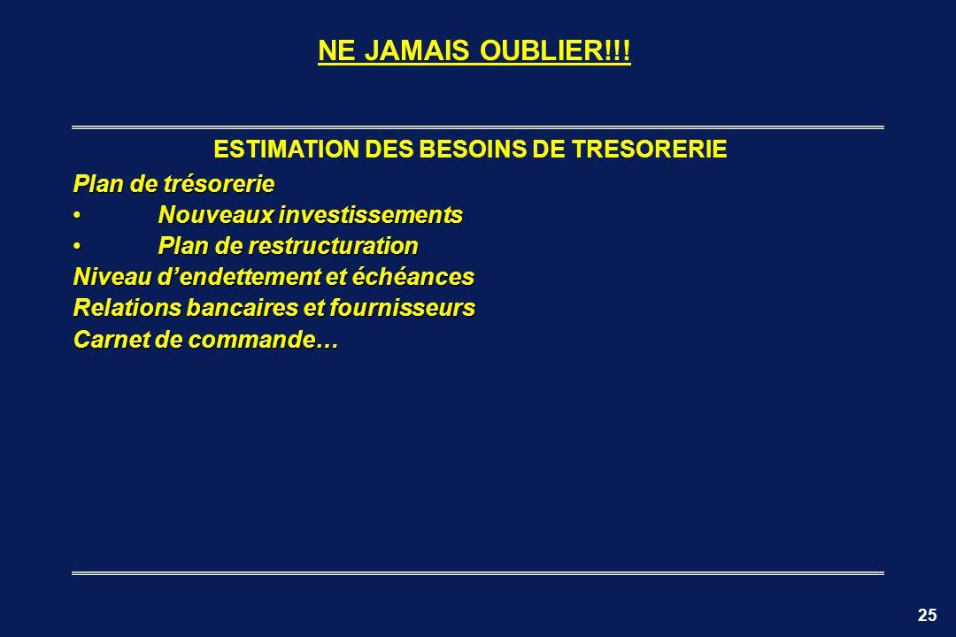 25 ESTIMATION DES BESOINS DE TRESORERIE Plan de trésorerie Nouveaux investissementsNouveaux investissements Plan de restructurationPlan de restructura