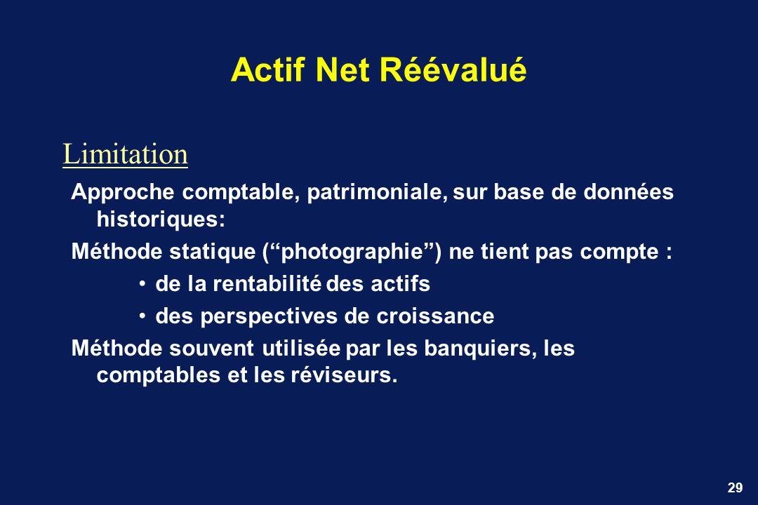 29 Actif Net Réévalué Approche comptable, patrimoniale, sur base de données historiques: Méthode statique (photographie) ne tient pas compte : de la r