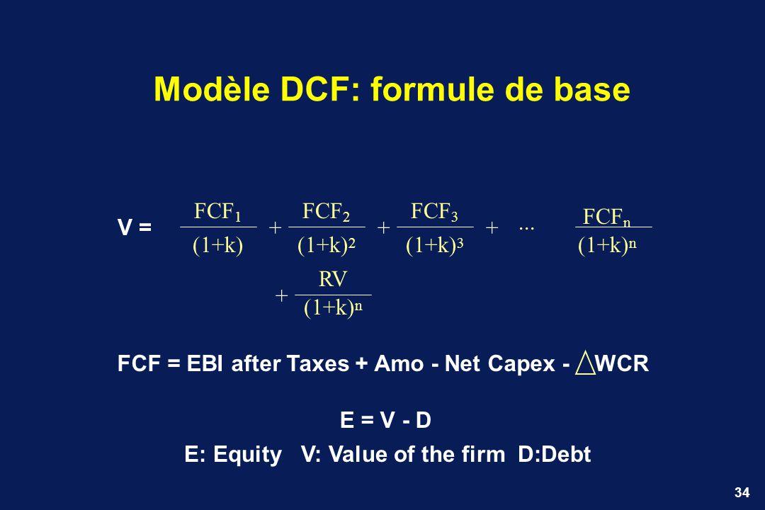 34 Modèle DCF: formule de base FCF 1 FCF 2 FCF 3 (1+k)(1+k) 2 (1+k) 3 +++... RV (1+k) n + FCF n (1+k) n V = FCF = EBI after Taxes + Amo - Net Capex -