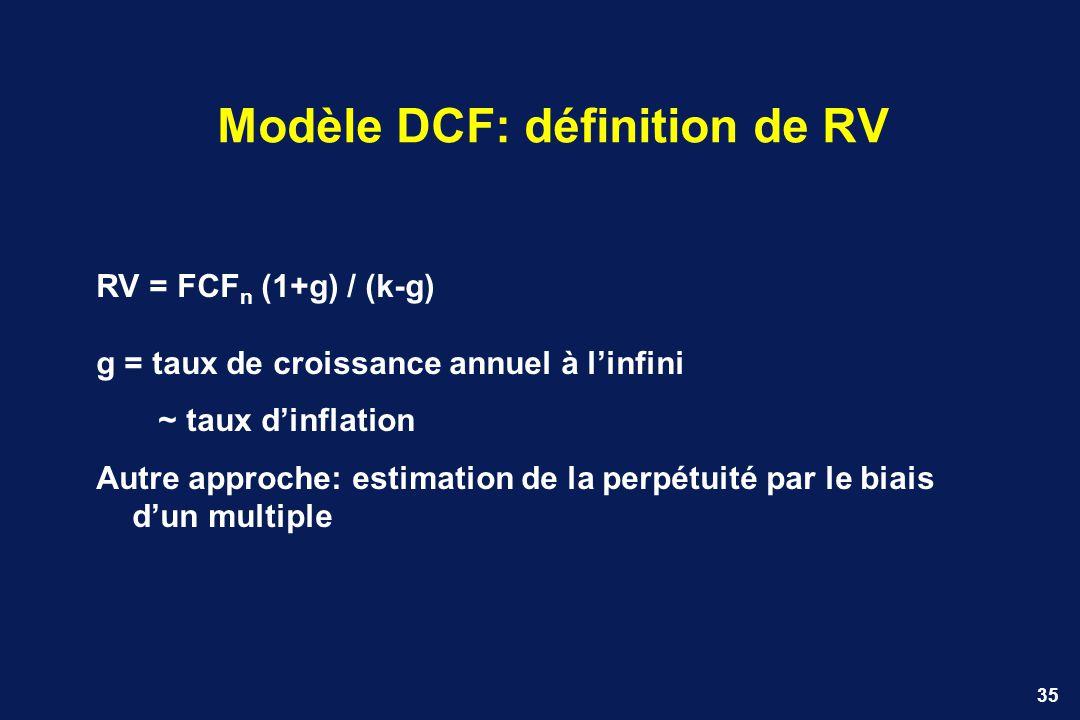 35 Modèle DCF: définition de RV RV = FCF n (1+g) / (k-g) g = taux de croissance annuel à linfini ~ taux dinflation Autre approche: estimation de la pe
