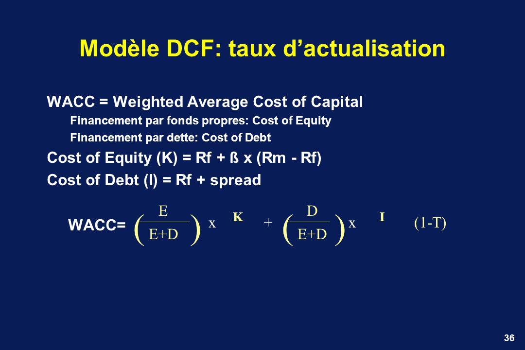 36 Modèle DCF: taux dactualisation WACC = Weighted Average Cost of Capital Financement par fonds propres: Cost of Equity Financement par dette: Cost o