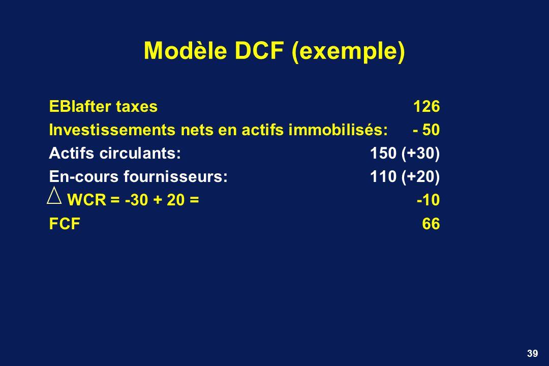 39 Modèle DCF (exemple) EBIafter taxes126 Investissements nets en actifs immobilisés: - 50 Actifs circulants:150 (+30) En-cours fournisseurs: 110 (+20