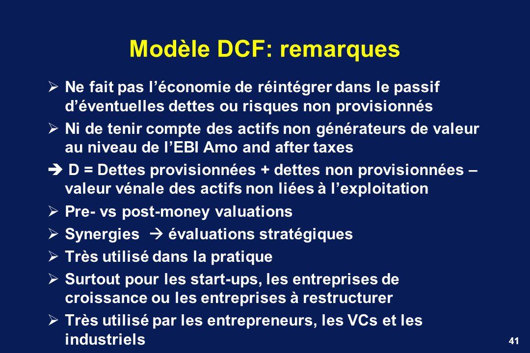41 Modèle DCF: remarques Ne fait pas léconomie de réintégrer dans le passif déventuelles dettes ou risques non provisionnés Ni de tenir compte des act