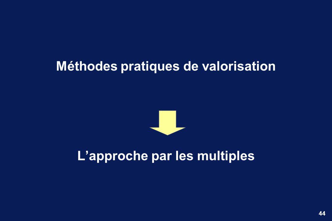 44 Méthodes pratiques de valorisation Lapproche par les multiples