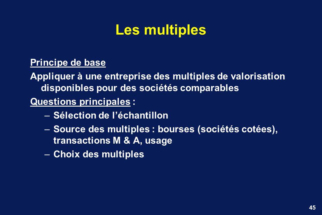 45 Les multiples Principe de base Appliquer à une entreprise des multiples de valorisation disponibles pour des sociétés comparables Questions princip