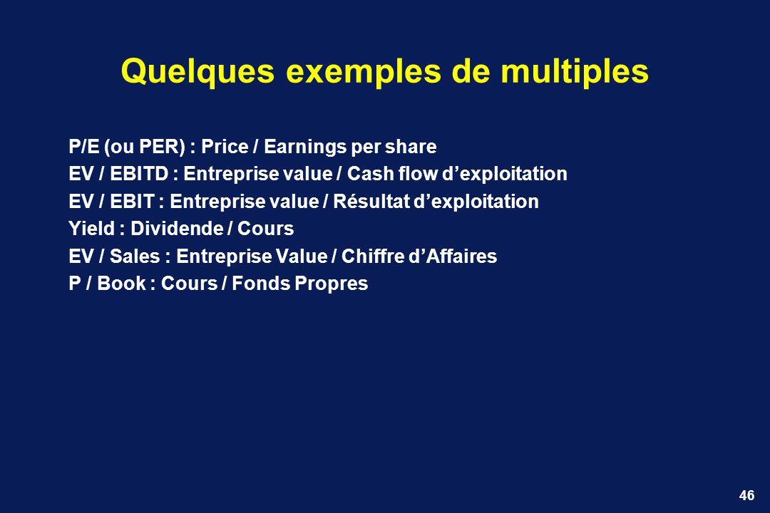 46 Quelques exemples de multiples P/E (ou PER) : Price / Earnings per share EV / EBITD : Entreprise value / Cash flow dexploitation EV / EBIT : Entrep