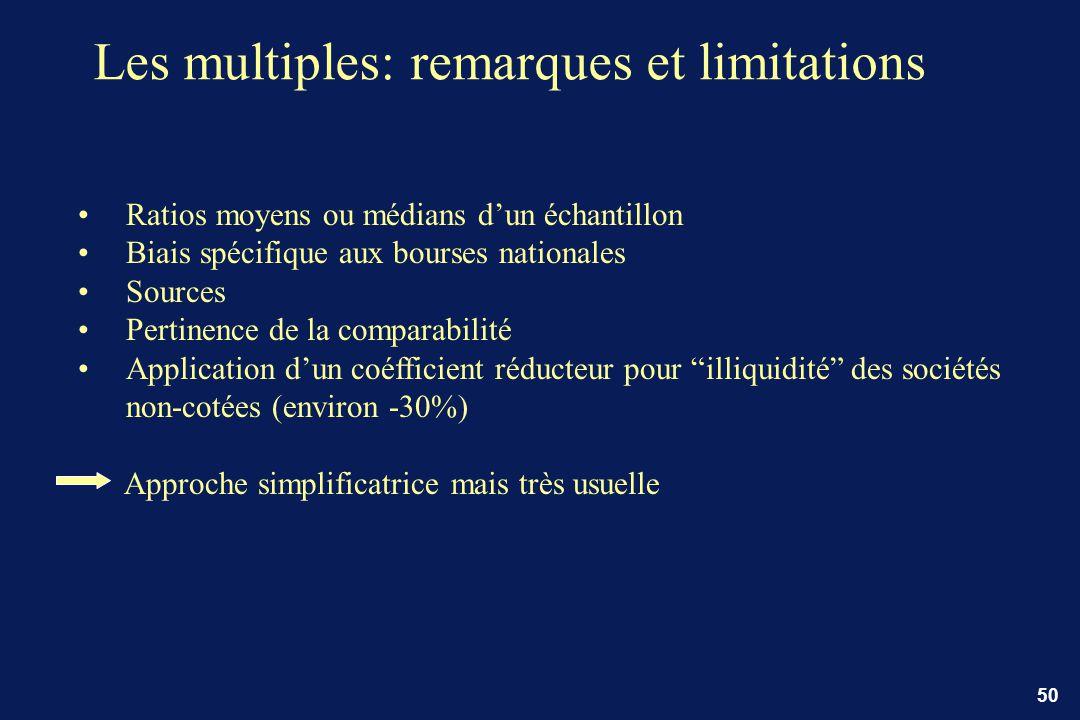 50 Les multiples: remarques et limitations Ratios moyens ou médians dun échantillon Biais spécifique aux bourses nationales Sources Pertinence de la c