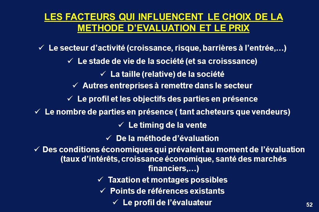 52 Le secteur dactivité (croissance, risque, barrières à lentrée,…) Le stade de vie de la société (et sa croisssance) La taille (relative) de la socié
